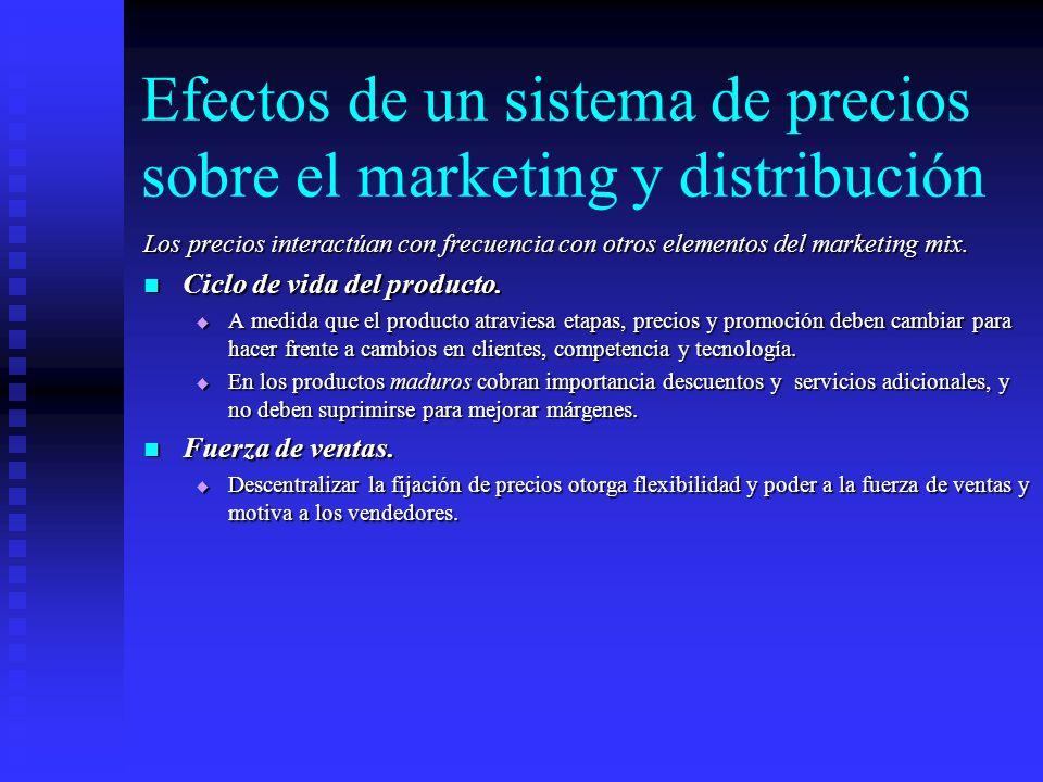 Efectos de un sistema de precios sobre el marketing y distribución