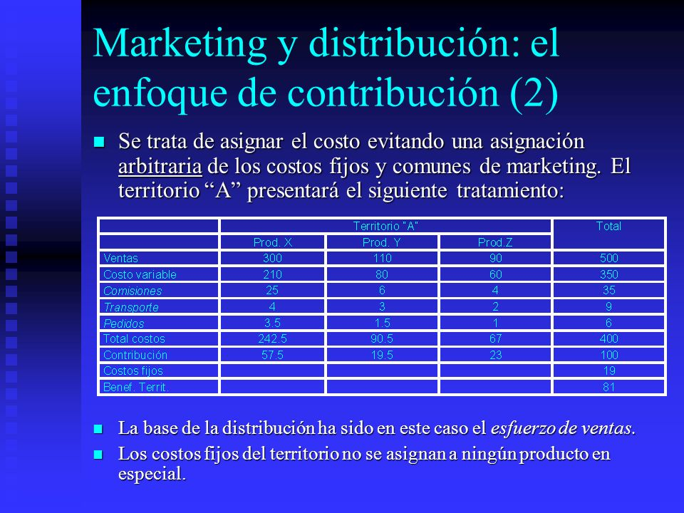 Marketing y distribución: el enfoque de contribución (2)