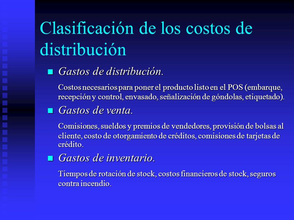Clasificación de los costos de distribución
