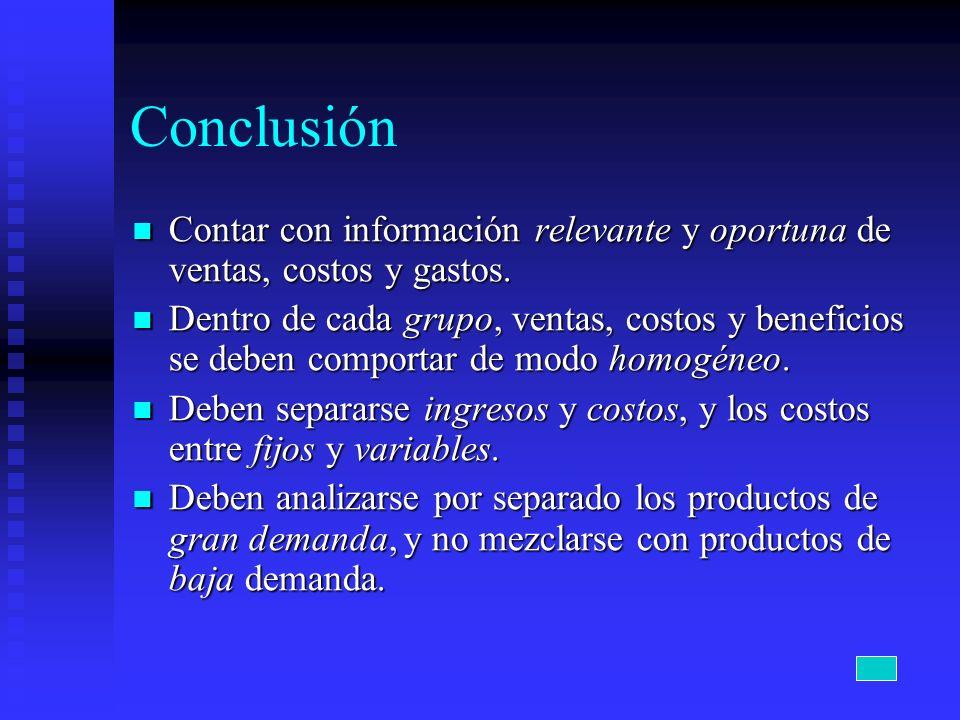 Conclusión Contar con información relevante y oportuna de ventas, costos y gastos.