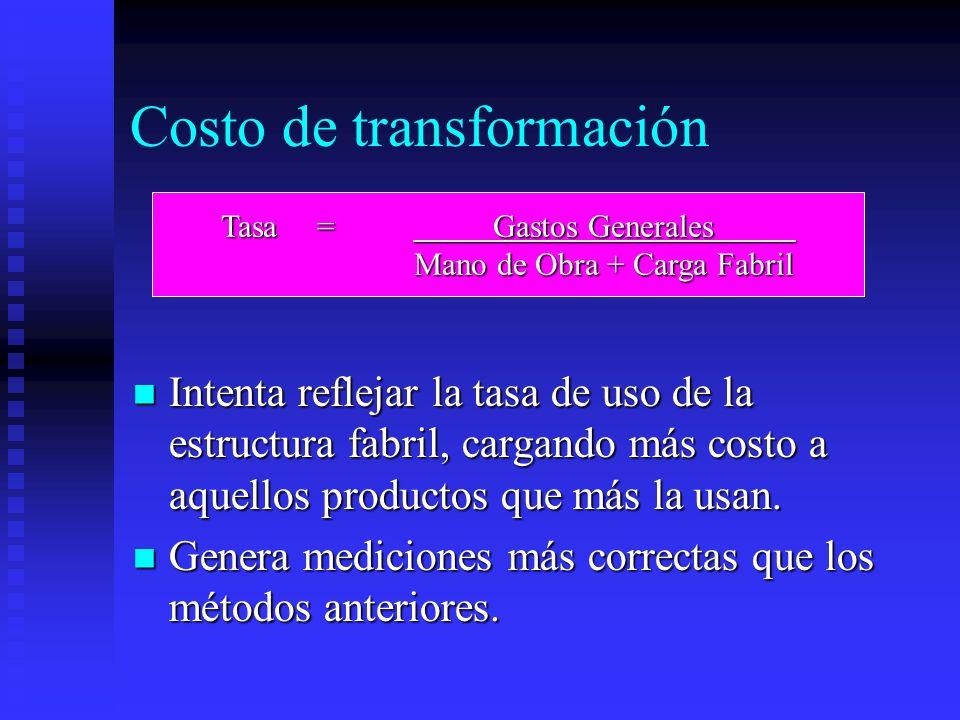 Costo de transformación