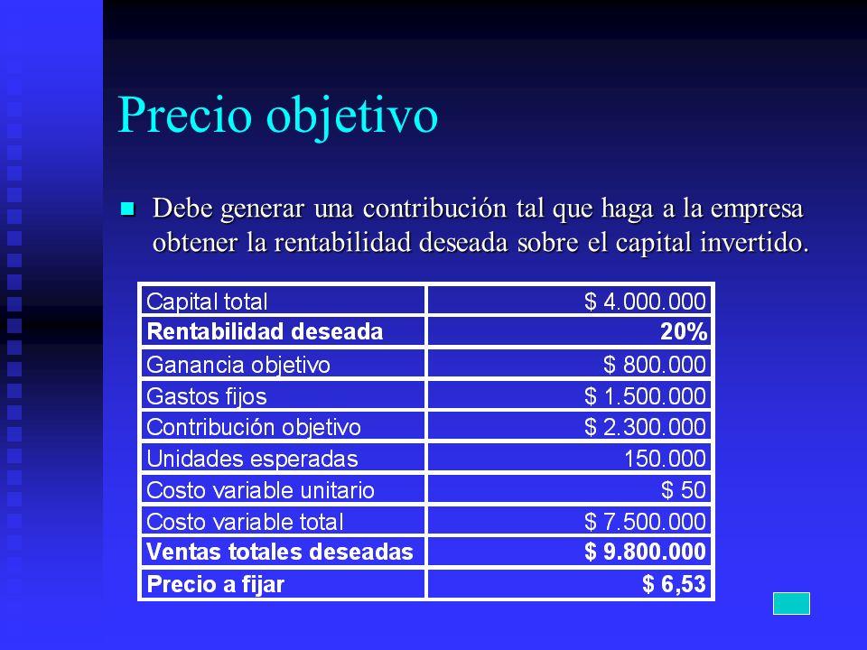 Precio objetivo Debe generar una contribución tal que haga a la empresa obtener la rentabilidad deseada sobre el capital invertido.