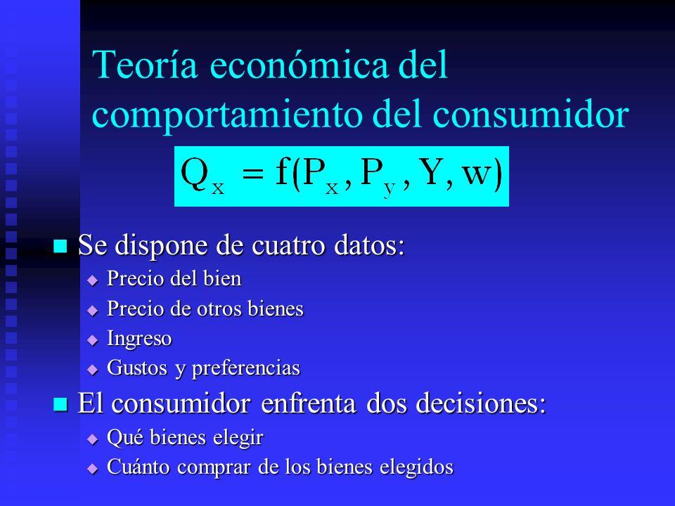 Teoría económica del comportamiento del consumidor
