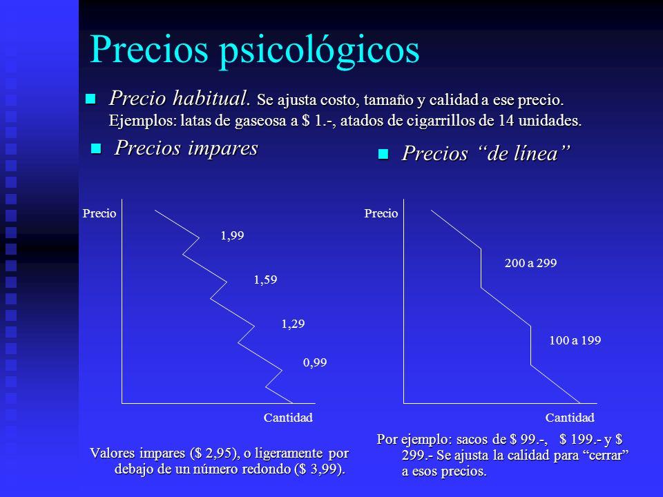 Precios psicológicos