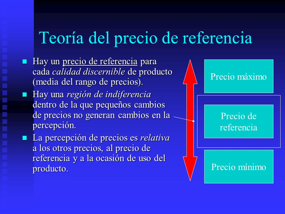 Teoría del precio de referencia