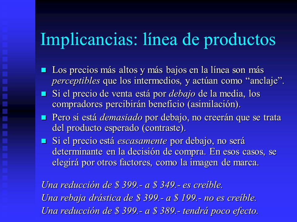 Implicancias: línea de productos