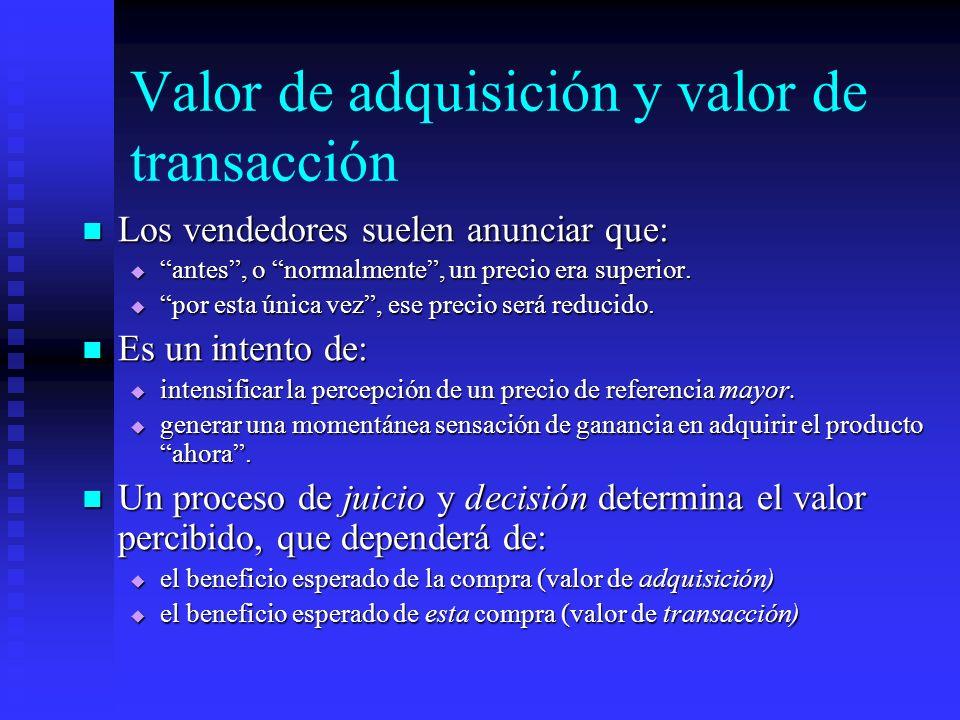 Valor de adquisición y valor de transacción
