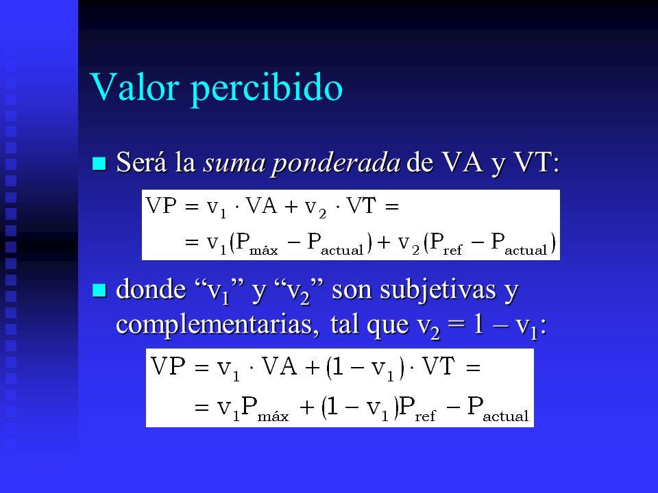 Valor percibido Será la suma ponderada de VA y VT: