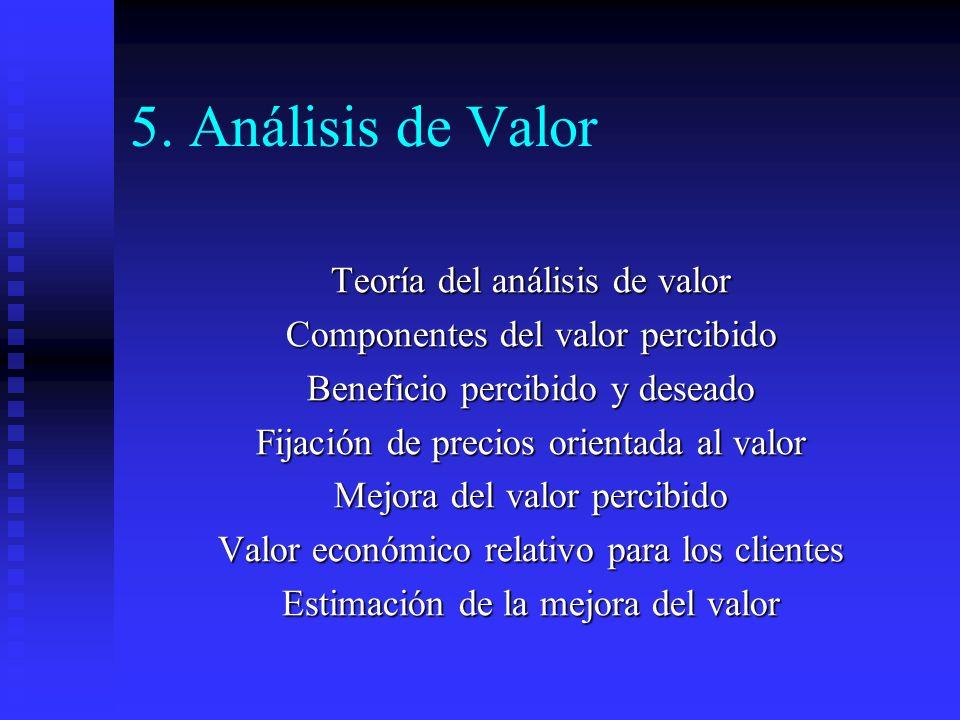 5. Análisis de Valor Teoría del análisis de valor