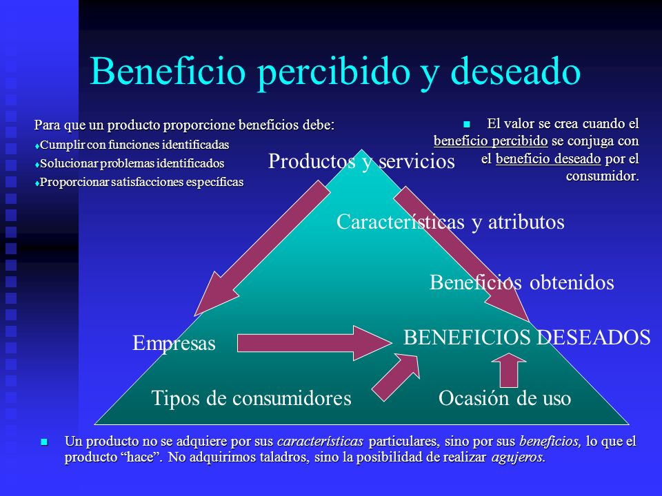 Beneficio percibido y deseado