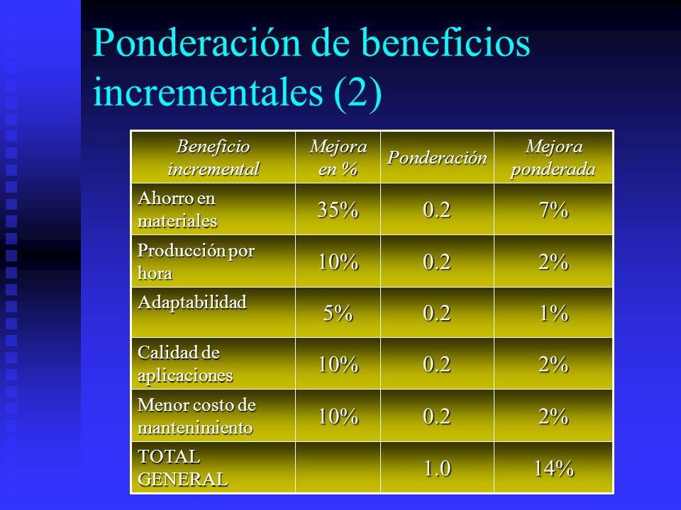 Ponderación de beneficios incrementales (2)