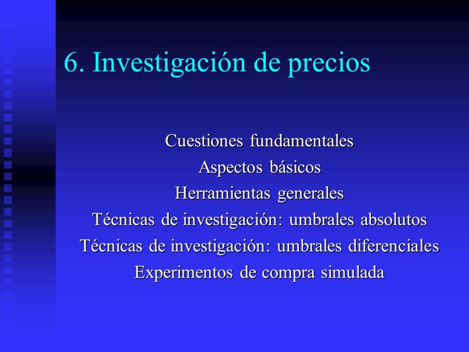 6. Investigación de precios
