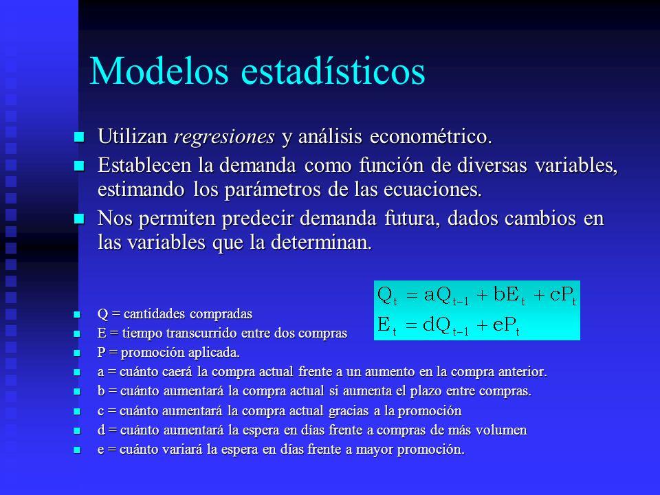 Modelos estadísticos Utilizan regresiones y análisis econométrico.