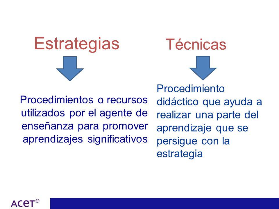 EstrategiasTécnicas. Procedimiento didáctico que ayuda a realizar una parte del aprendizaje que se persigue con la estrategia.