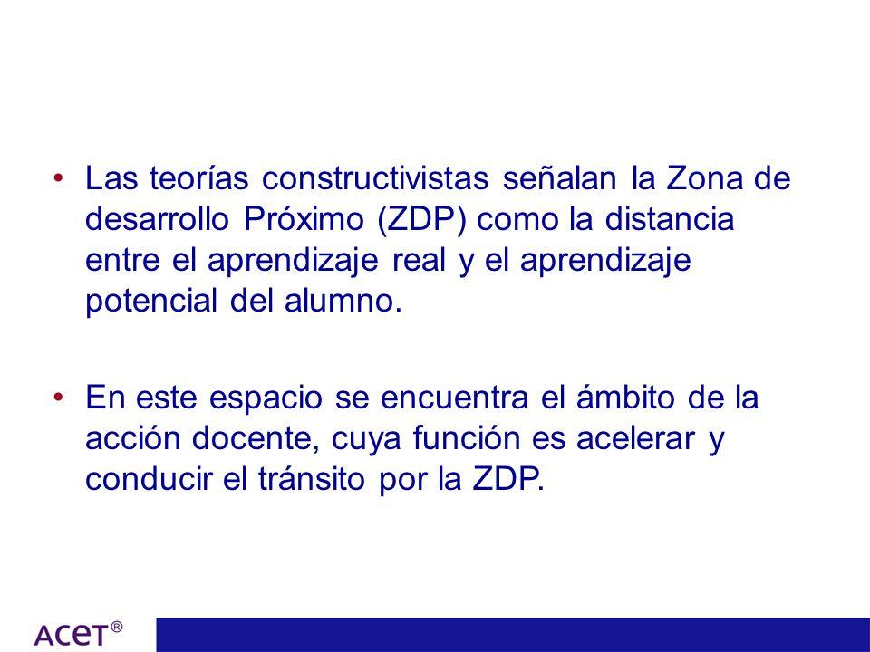 Las teorías constructivistas señalan la Zona de desarrollo Próximo (ZDP) como la distancia entre el aprendizaje real y el aprendizaje potencial del alumno.