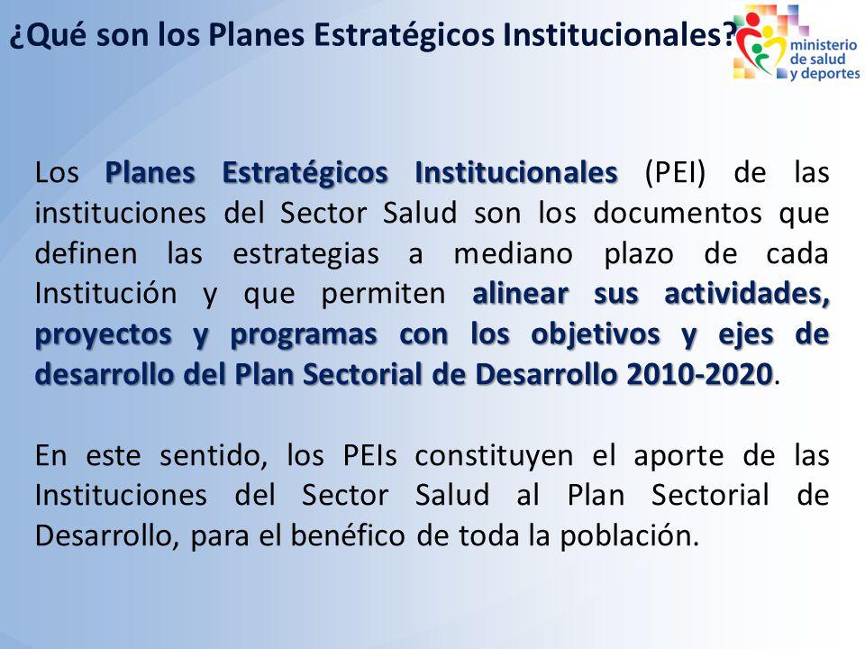 ¿Qué son los Planes Estratégicos Institucionales