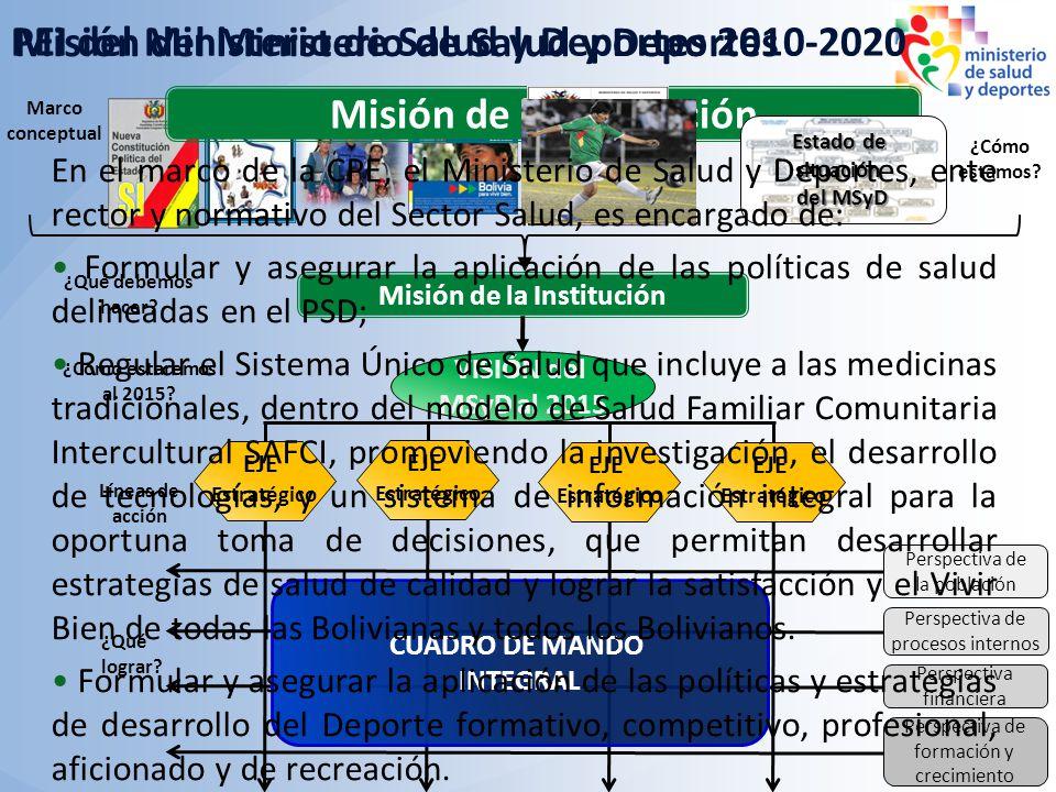 Misión de la Institución Misión de la Institución