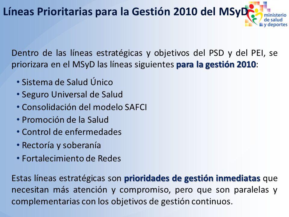 Líneas Prioritarias para la Gestión 2010 del MSyD