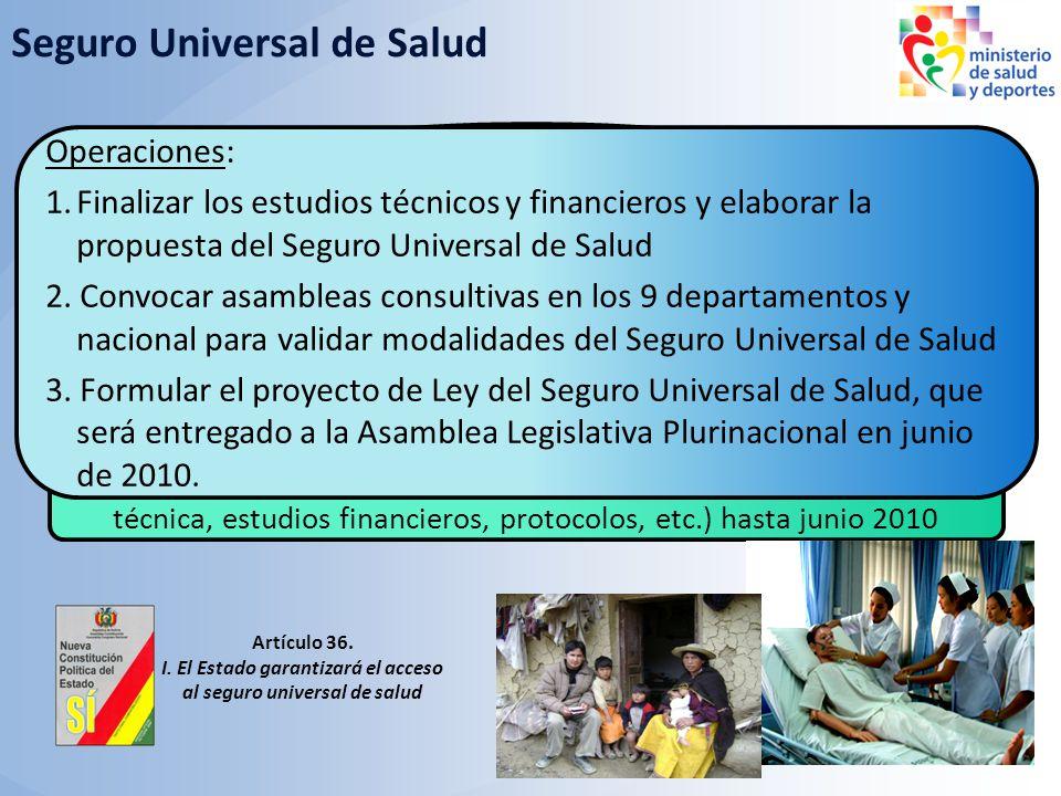 Seguro Universal de Salud