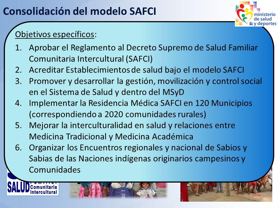 Consolidación del modelo SAFCI