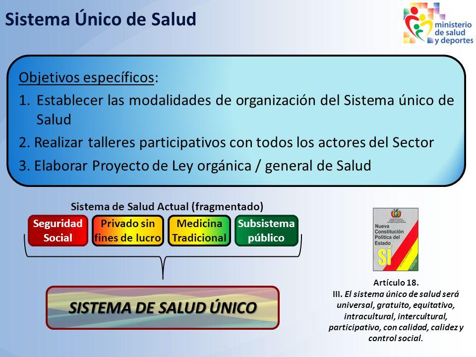 Sistema Único de Salud SISTEMA DE SALUD ÚNICO Objetivos específicos: