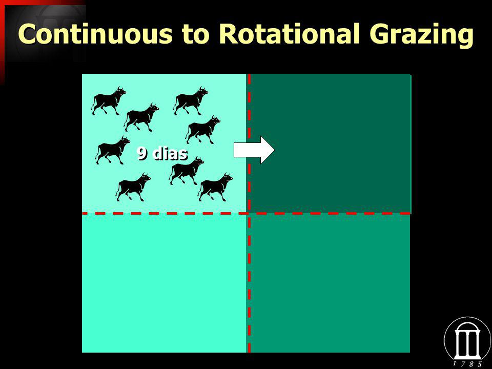 Continuous to Rotational Grazing