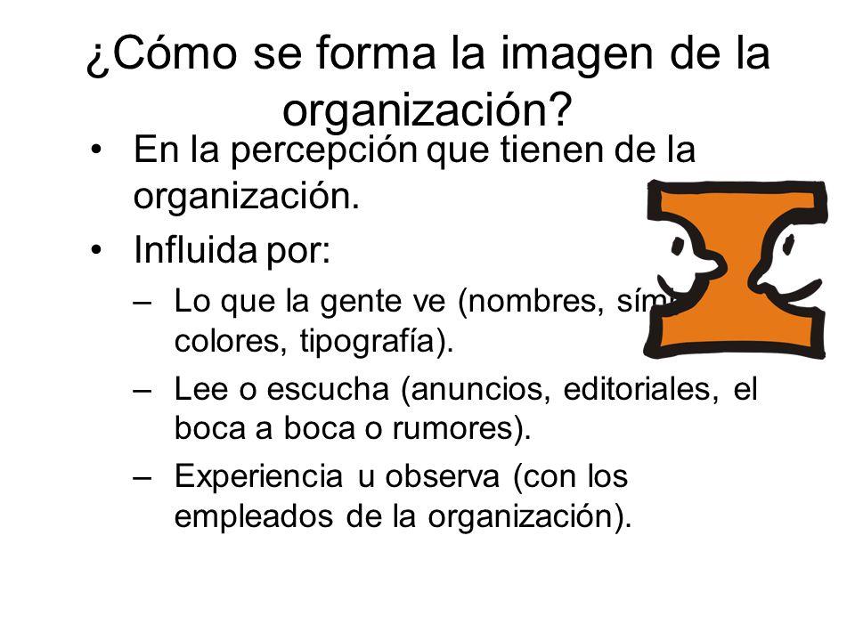 ¿Cómo se forma la imagen de la organización