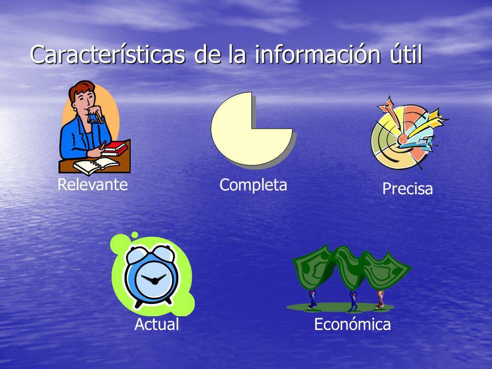 Características de la información útil