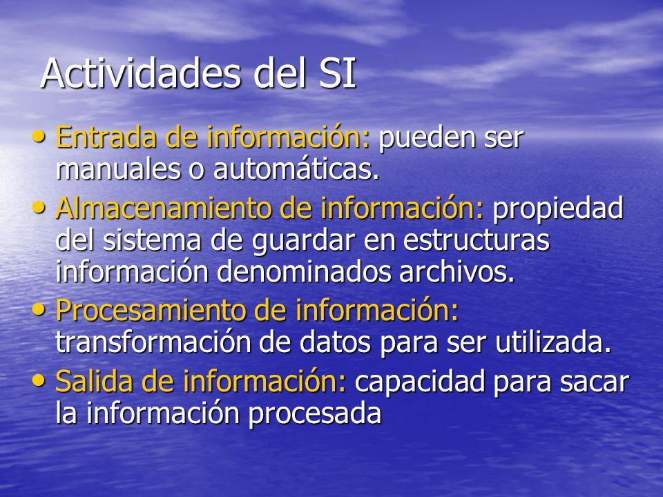 Actividades del SI Entrada de información: pueden ser manuales o automáticas.