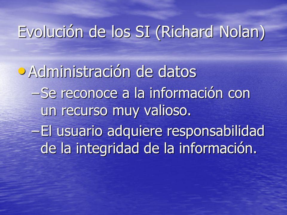 Evolución de los SI (Richard Nolan)