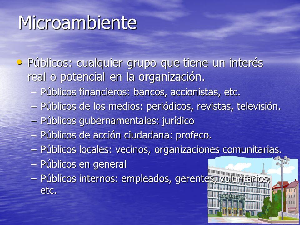 MicroambientePúblicos: cualquier grupo que tiene un interés real o potencial en la organización. Públicos financieros: bancos, accionistas, etc.