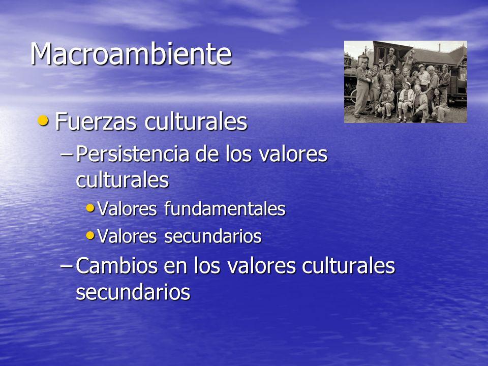 Macroambiente Fuerzas culturales