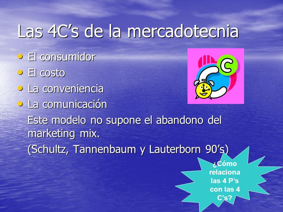 Las 4C's de la mercadotecnia