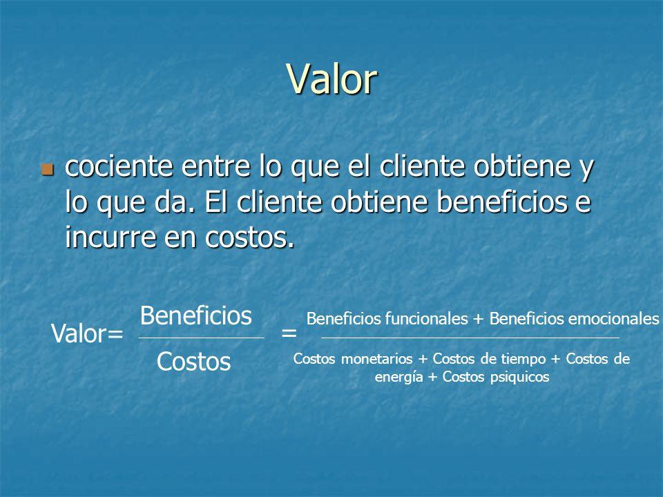 Valor cociente entre lo que el cliente obtiene y lo que da. El cliente obtiene beneficios e incurre en costos.