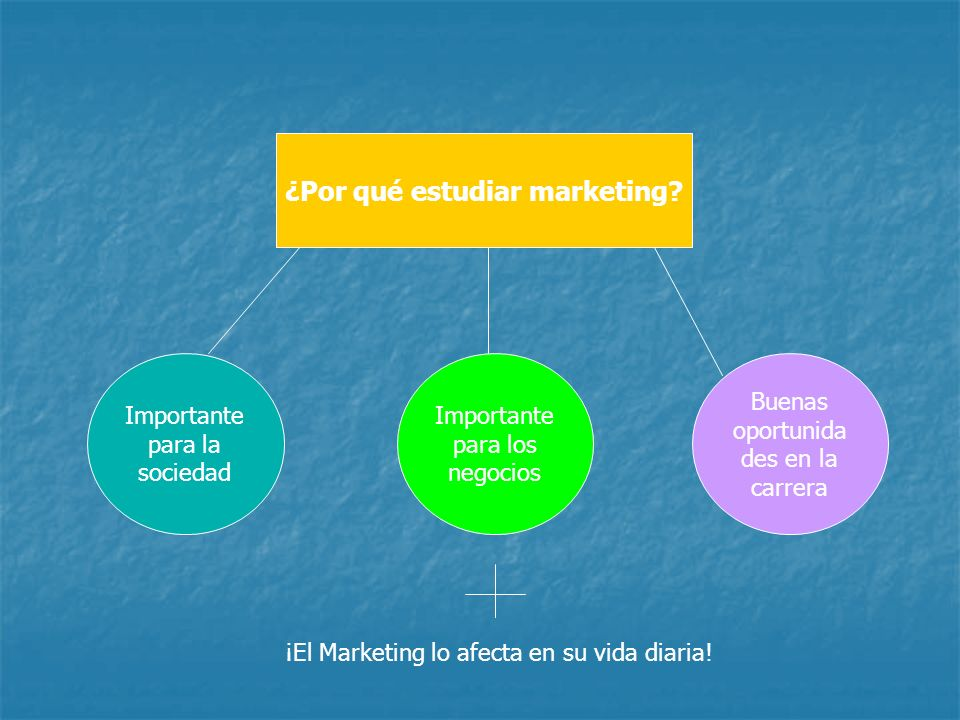 ¿Por qué estudiar marketing