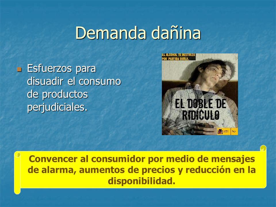 Demanda dañina Esfuerzos para disuadir el consumo de productos perjudiciales.