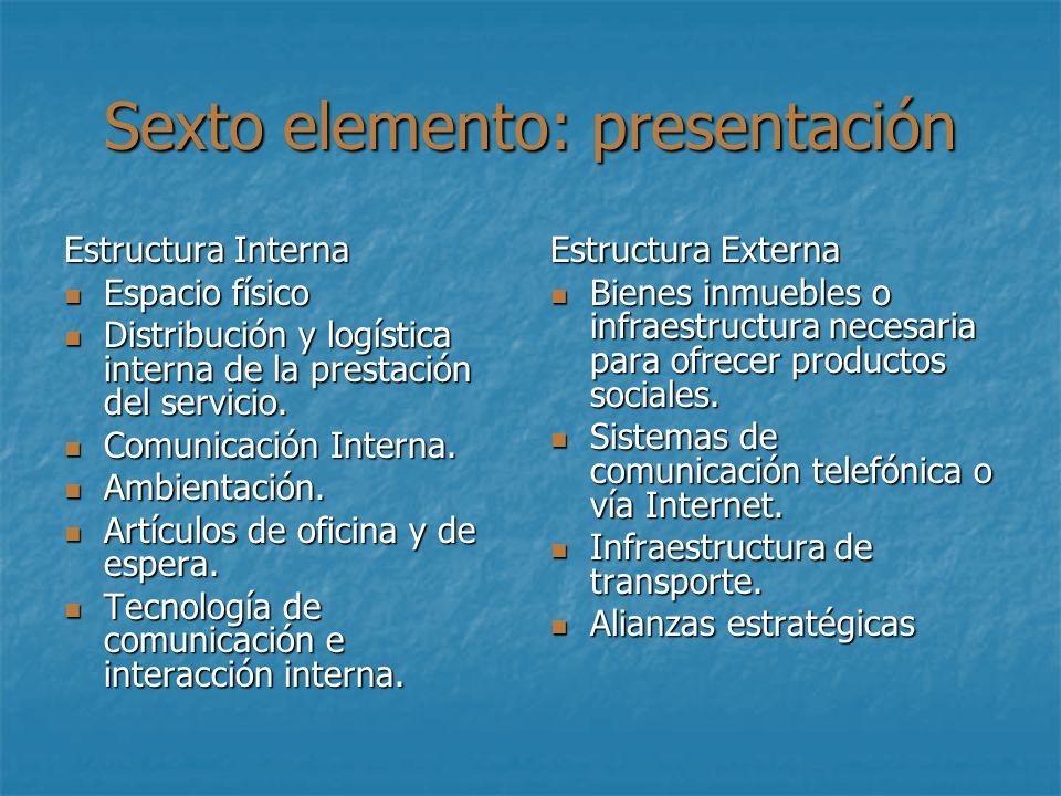 Sexto elemento: presentación