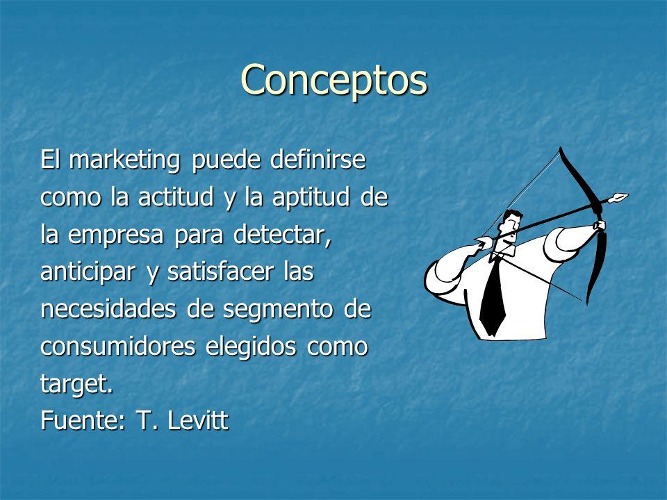 Conceptos El marketing puede definirse como la actitud y la aptitud de