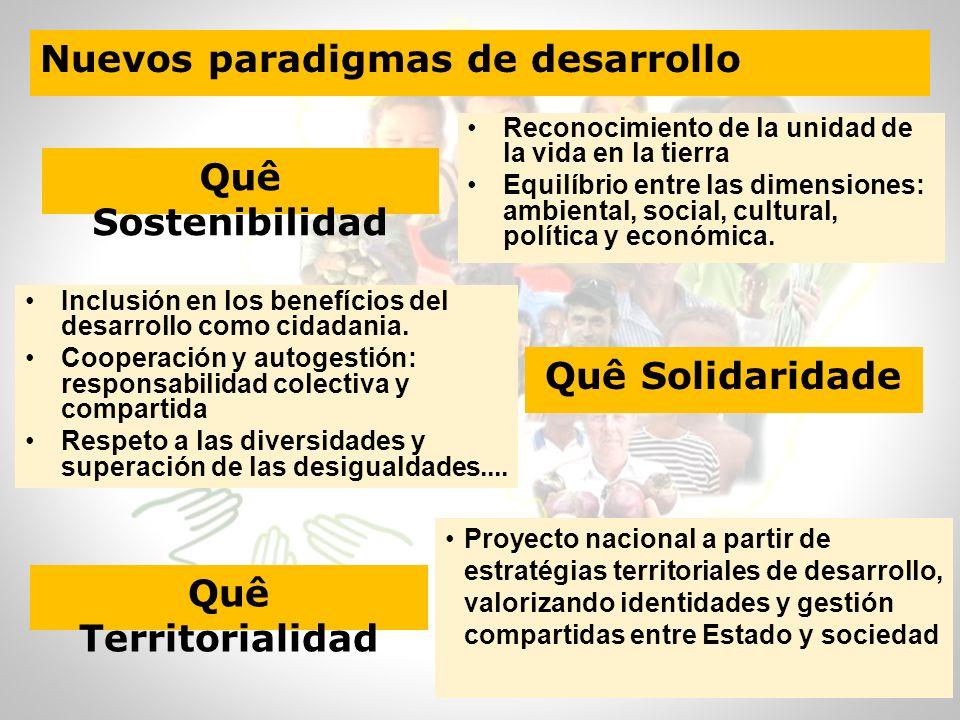 Quê Sostenibilidad Quê Solidaridade Quê Territorialidad