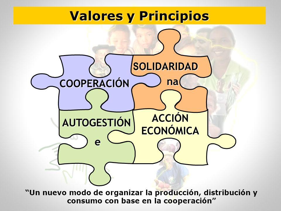 Valores y Principios SOLIDARIDAD na COOPERACIÓN ACCIÓN ECONÓMICA