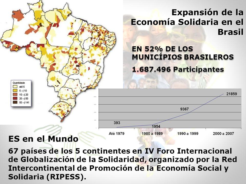 Expansión de la Economía Solidaria en el Brasil