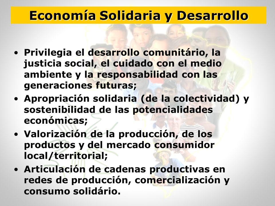 Economía Solidaria y Desarrollo