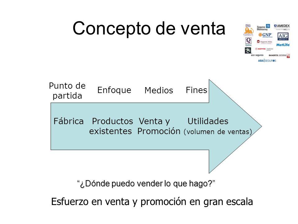 Concepto de venta Esfuerzo en venta y promoción en gran escala
