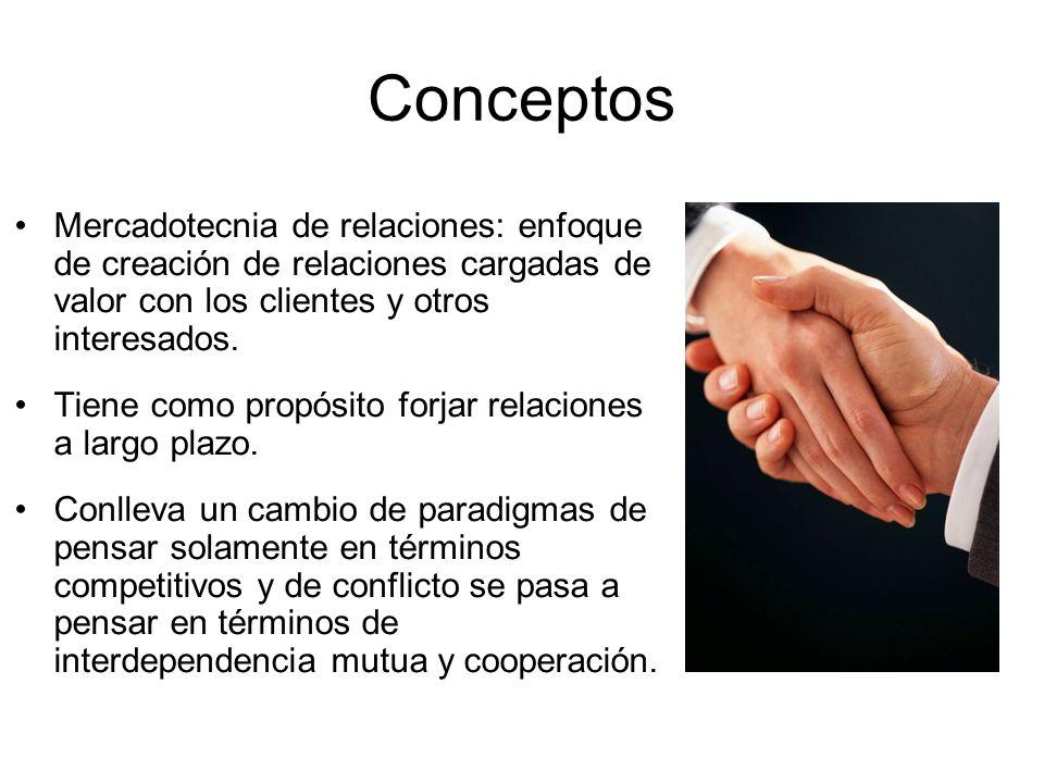 ConceptosMercadotecnia de relaciones: enfoque de creación de relaciones cargadas de valor con los clientes y otros interesados.