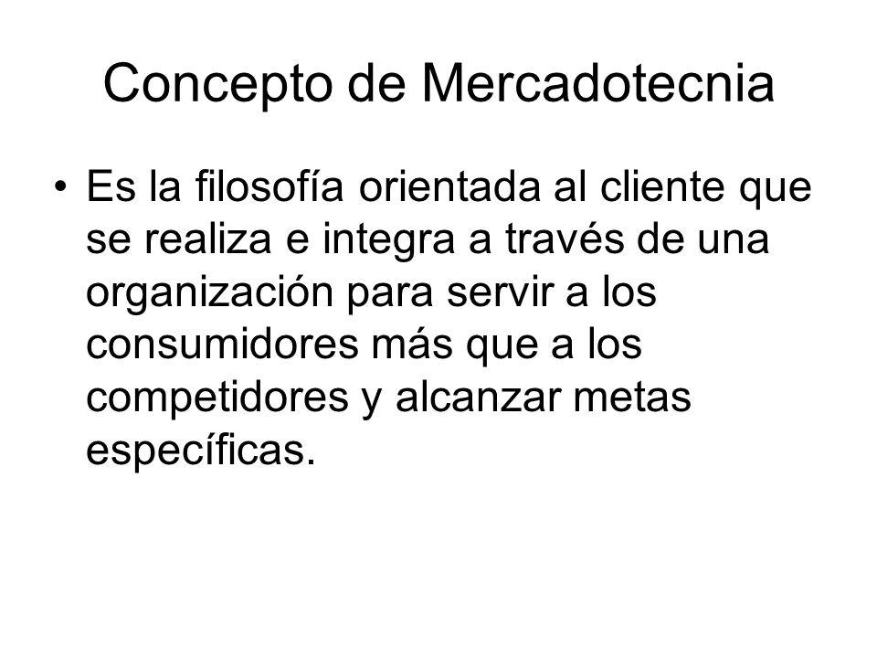 Concepto de Mercadotecnia