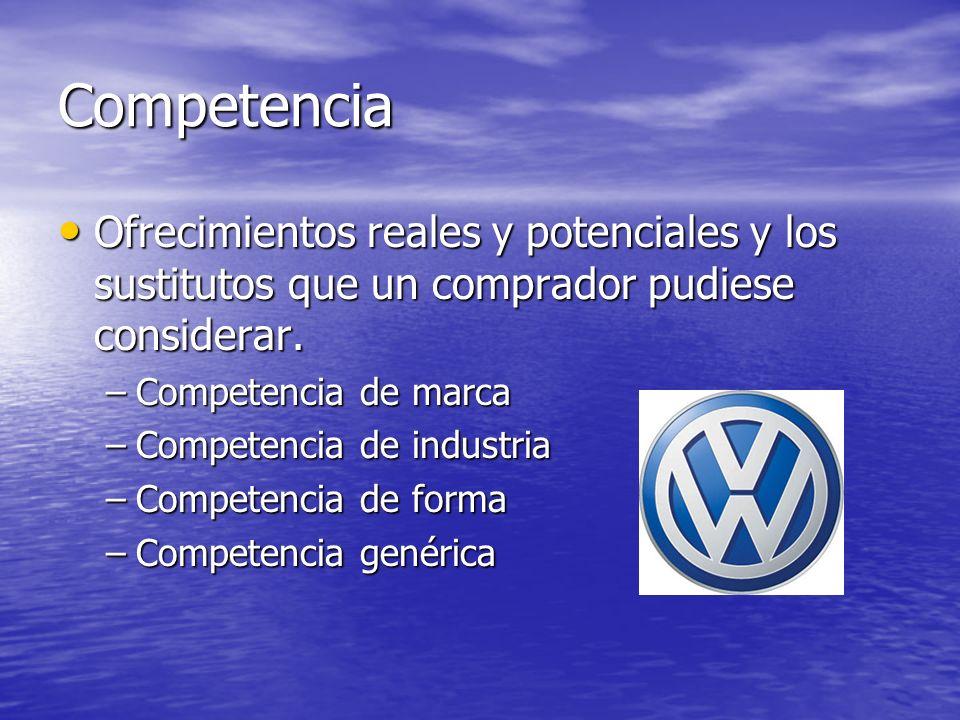 Competencia Ofrecimientos reales y potenciales y los sustitutos que un comprador pudiese considerar.