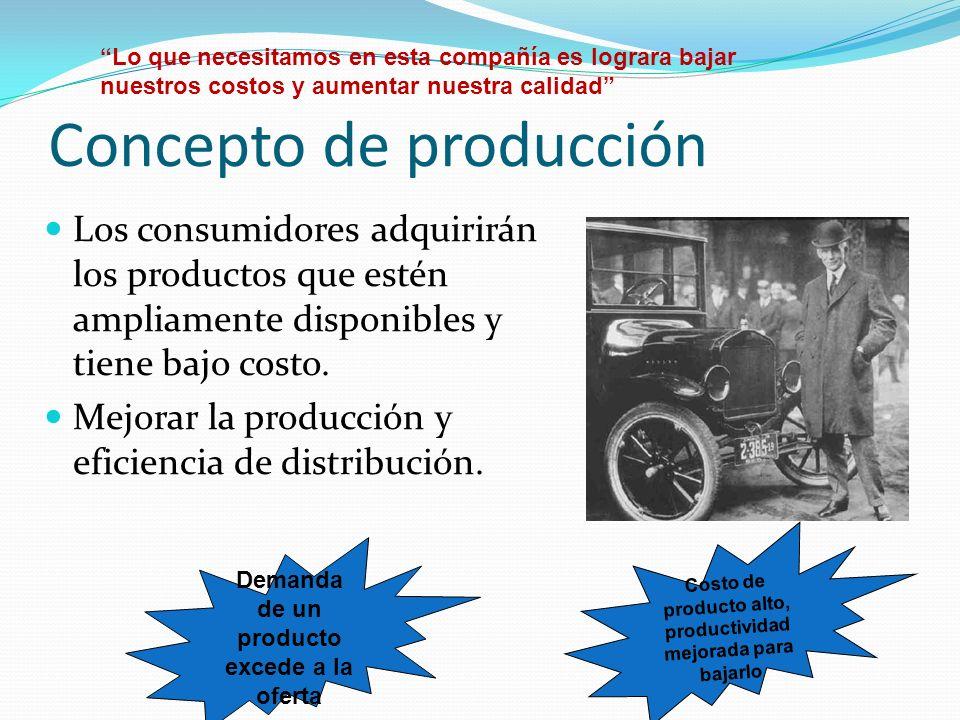Concepto de producción