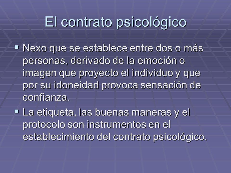 El contrato psicológico