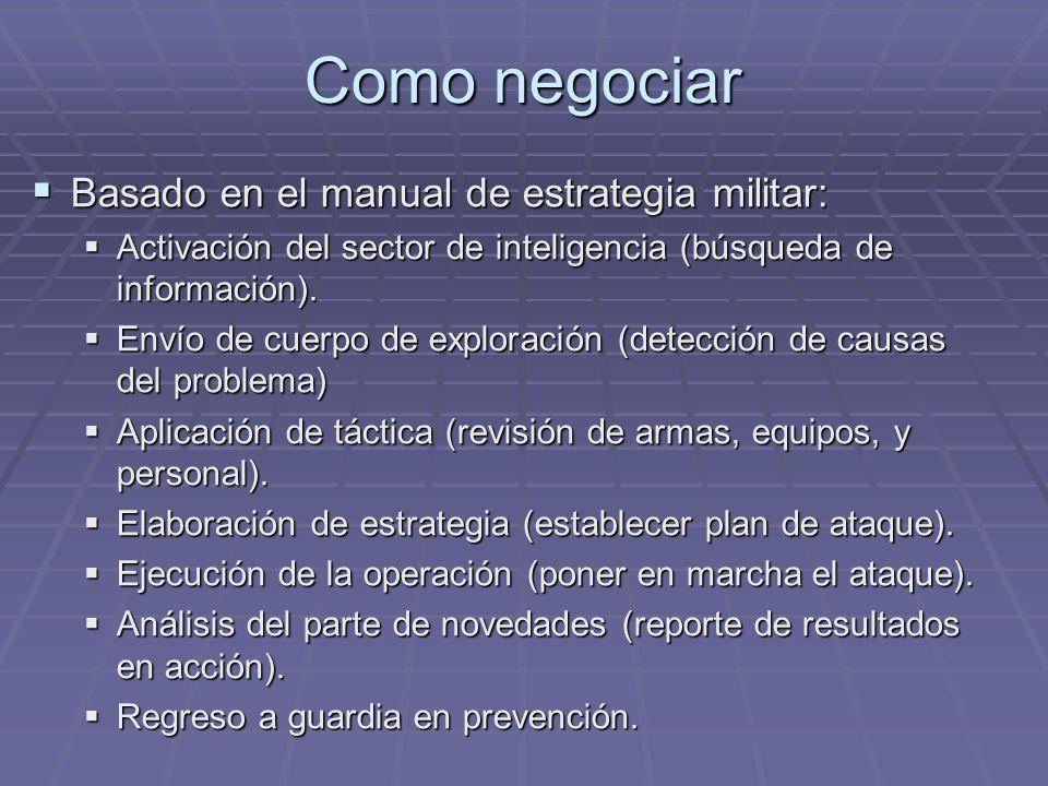 Como negociar Basado en el manual de estrategia militar: