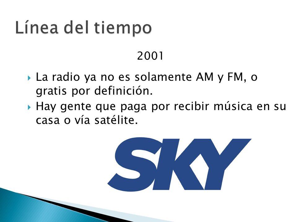 Línea del tiempo2001. La radio ya no es solamente AM y FM, o gratis por definición.